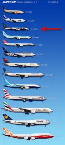 ภาพขนาดเครื่องบิน Boeing 737-800